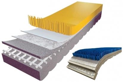 Složení vinylové podlahy Flotex