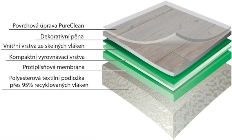 Pvc - gerflor - home - comfort - 1536 - keywest - blanc - v6