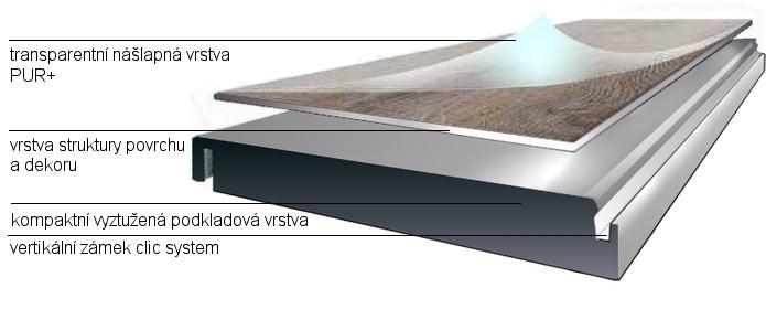 Slozeni - gerflor - virtuo - clic - 55