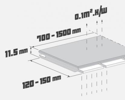 Pp - konstrukce - 0211