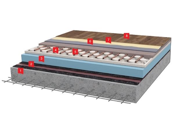 Thermofix - rez - podlahove - topeni - 1